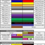 Kenwood Stereo Wiring Diagram Color Code | Manual E Books   Kenwood Stereo Wiring Diagram Color Code