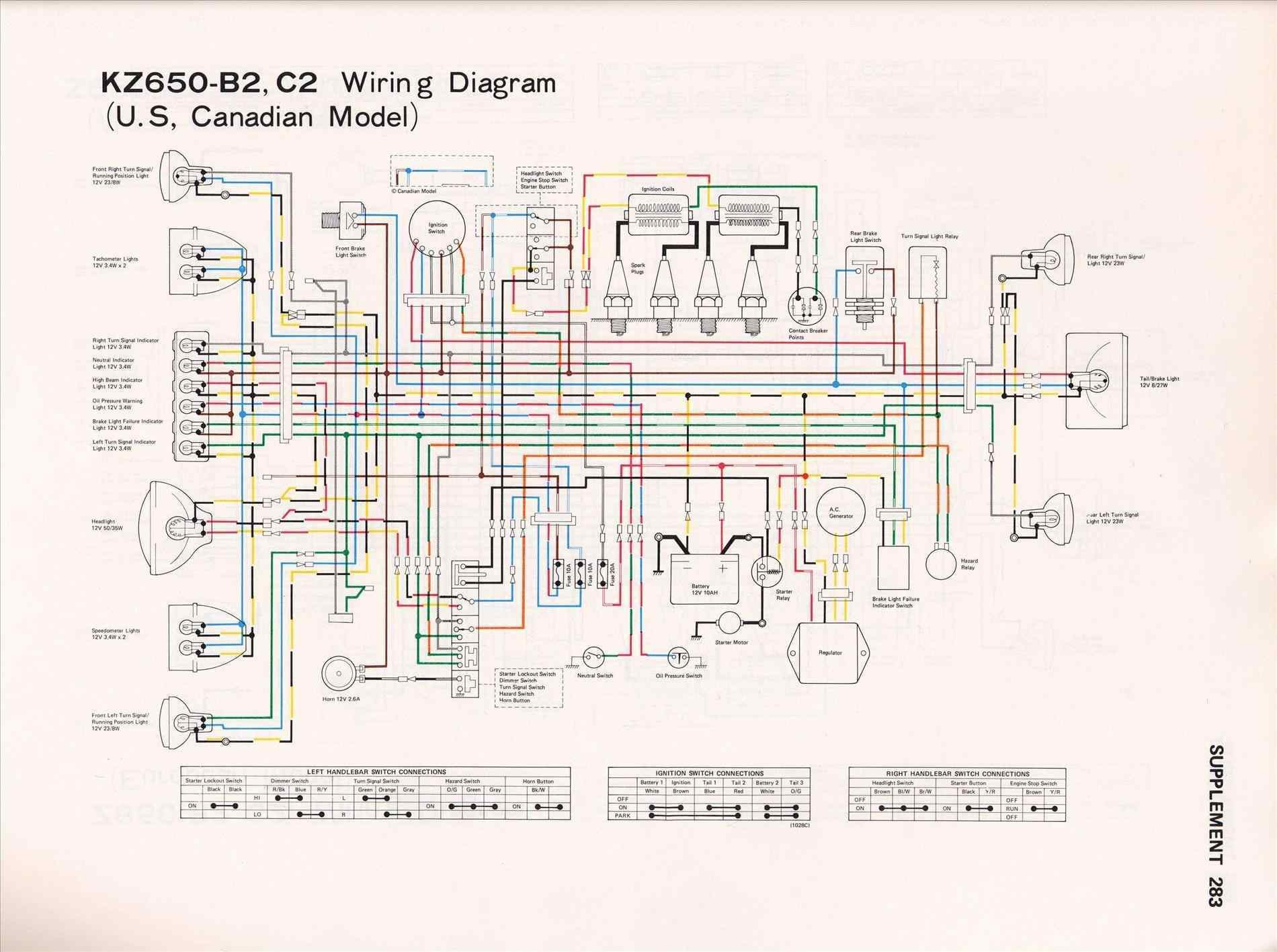2008 Keystone Wiring Diagram FULL Version HD Quality Wiring Diagram -  TOMEDIAGRAM.LABO-WEB.FRtomediagram.labo-web.fr