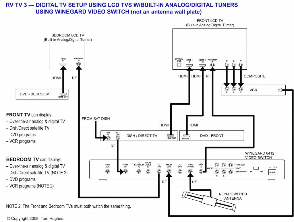 Keystone Trailer Wiring Diagram | Wiring Library - Keystone Trailer Wiring Diagram