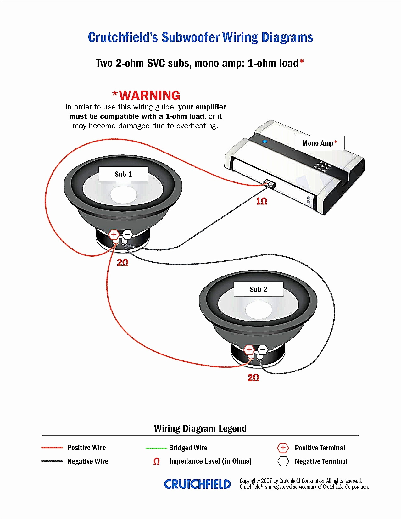 Kicker 12 Cvr Subwoofers Wiring Diagram | Best Wiring Library - Kicker Cvr 12 Wiring Diagram