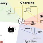 Kohler Ch20S Wiring Diagram | Wiring Library   Kohler Voltage Regulator Wiring Diagram
