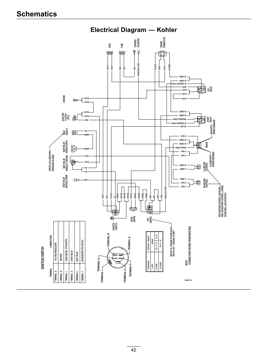 Kohler Ignition Switch Wiring Diagram | Manual E-Books - Kohler Ignition Switch Wiring Diagram