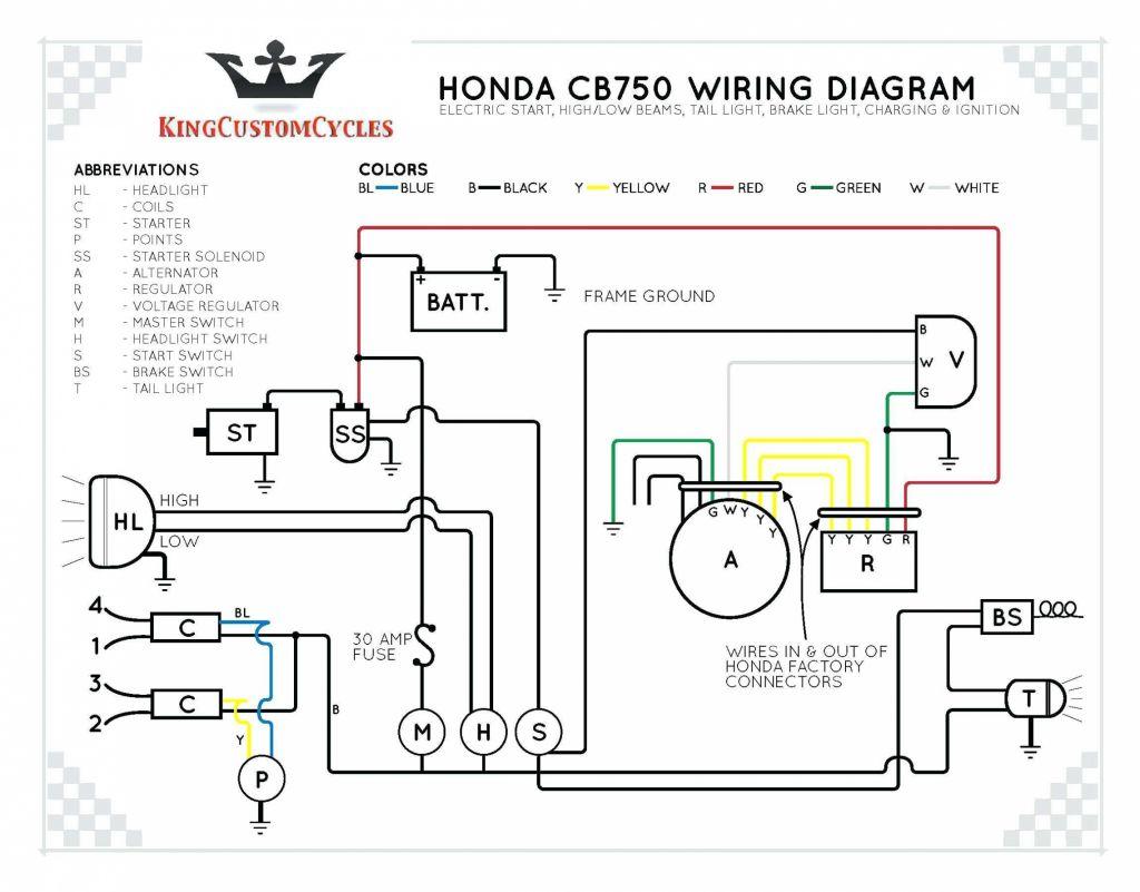 Kohler Starter Solenoid Wiring Diagram from 2020cadillac.com