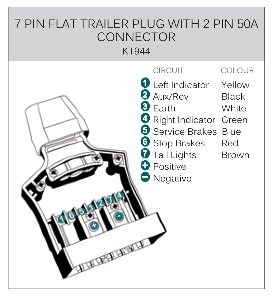 Kt 9 Pin Trailer Plug & Sockets With 50Amp Power Connection - Kt Cables - Trailer Wiring Diagram 7 Pin Round