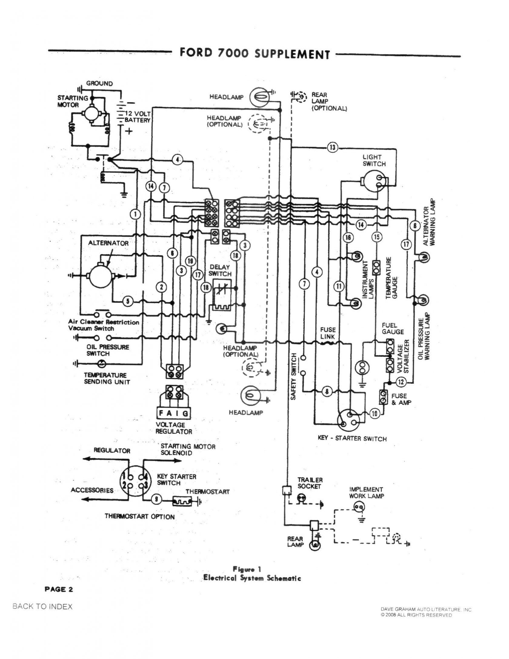 Lawn Mower 5 Prong Ignition Switch Wiring Diagram from 2020cadillac.com