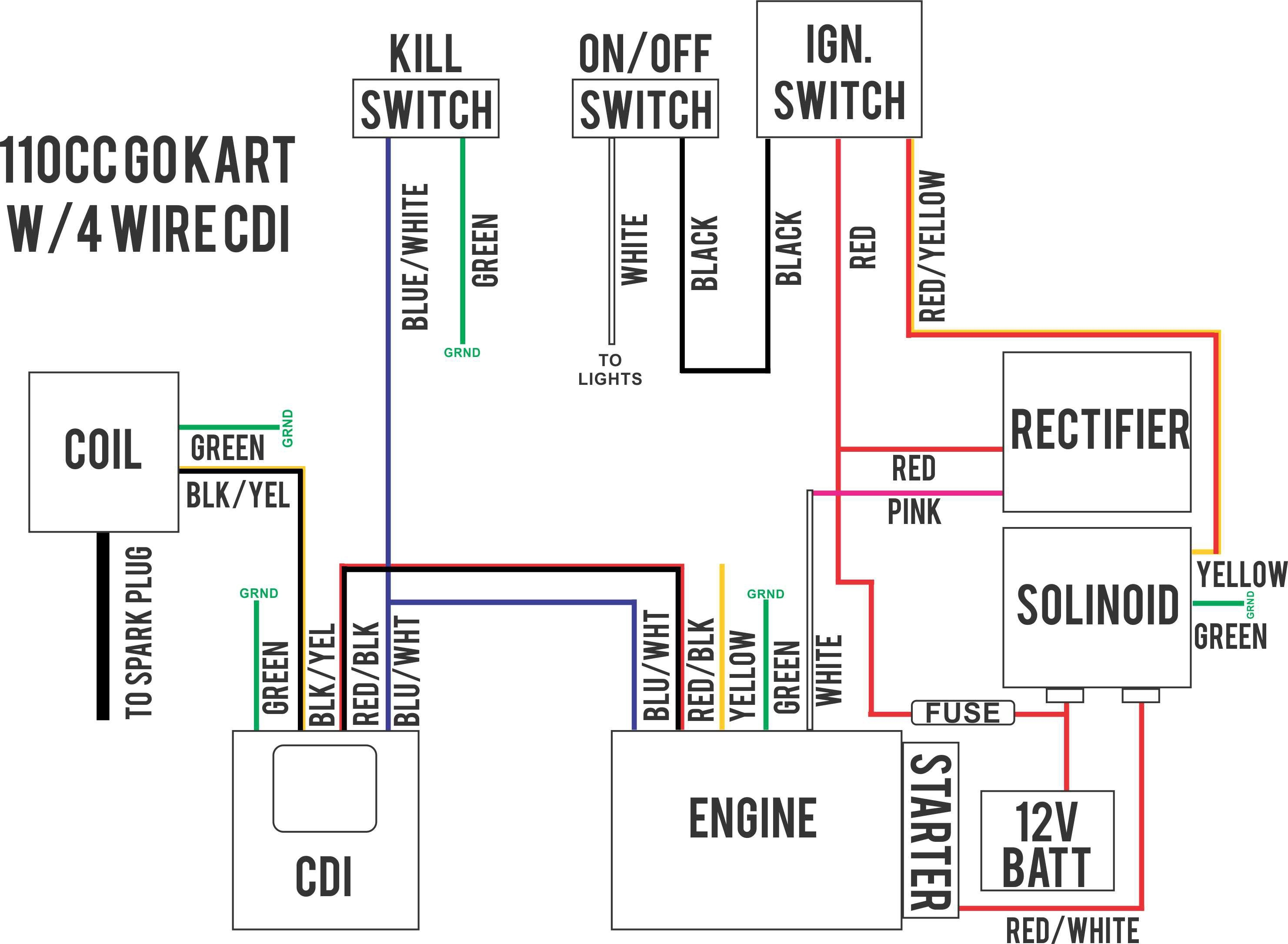 Kymco Wiring Diagram - Data Wiring Diagram Today - Kawasaki Bayou 220 Wiring Diagram
