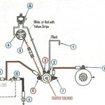 L118 Wiring Diagram | Wiring Library   Starter Solenoid Wiring Diagram Ford