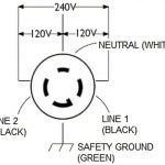 L14 20R Wiring Diagram | Manual E Books   L14 30R Wiring Diagram