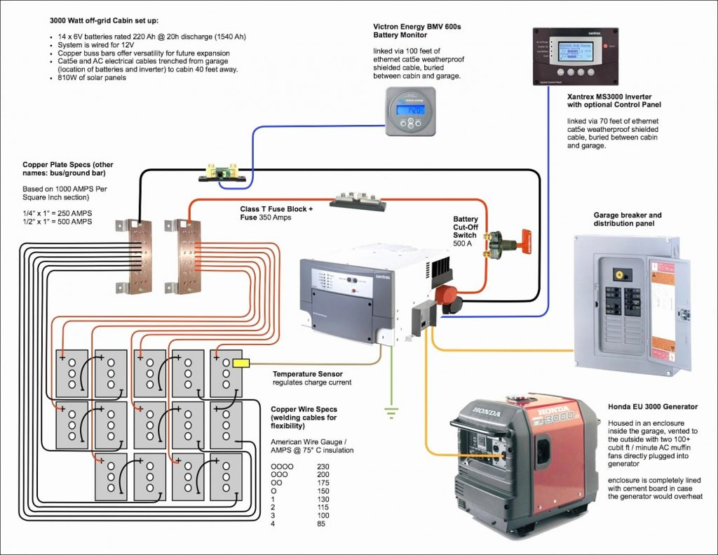 L14 30 Wiring Diagram 125v
