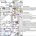 Land Rover Lightweight   Series Wiring Diagram