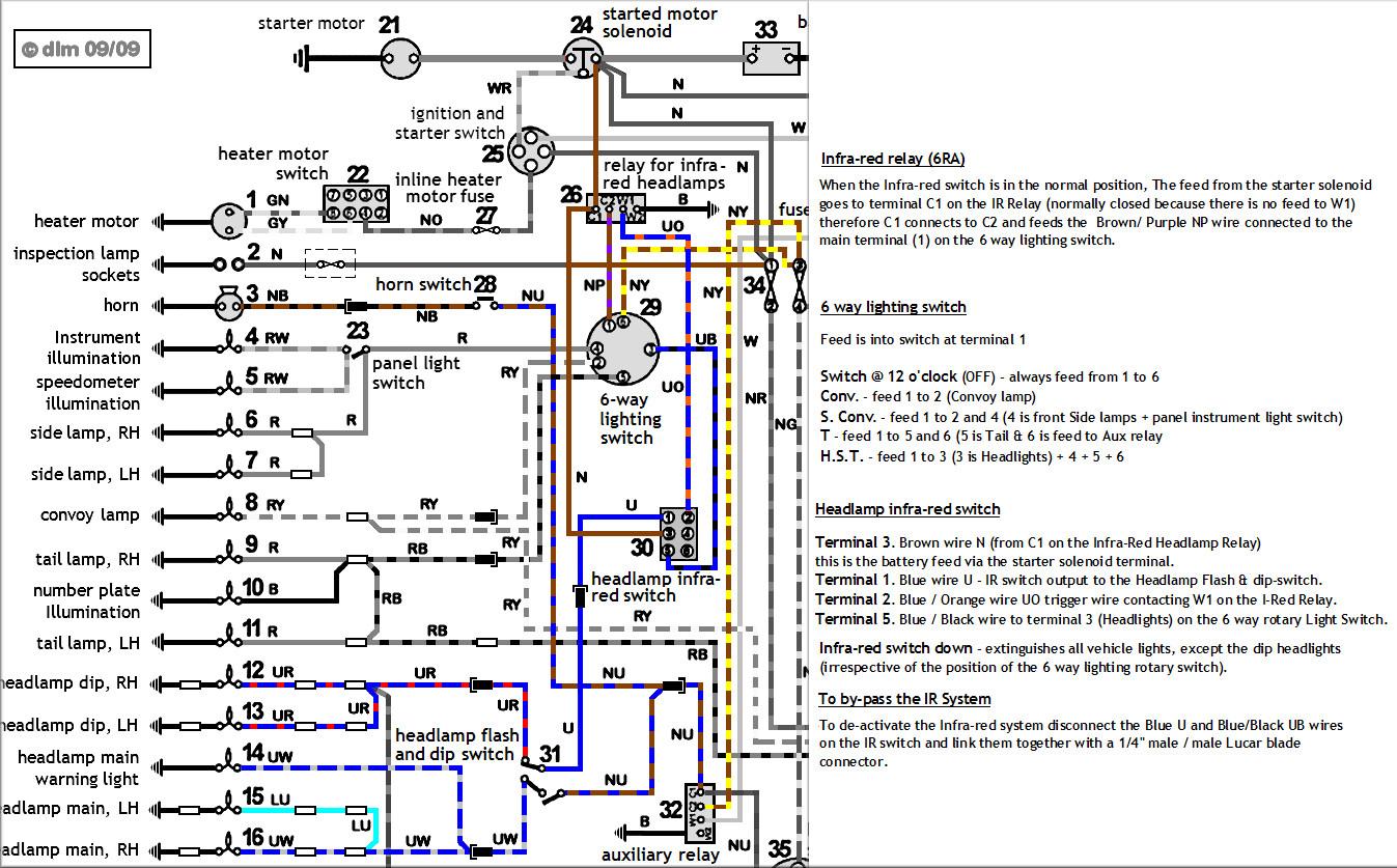 Land Rover Lightweight - Series Wiring Diagram