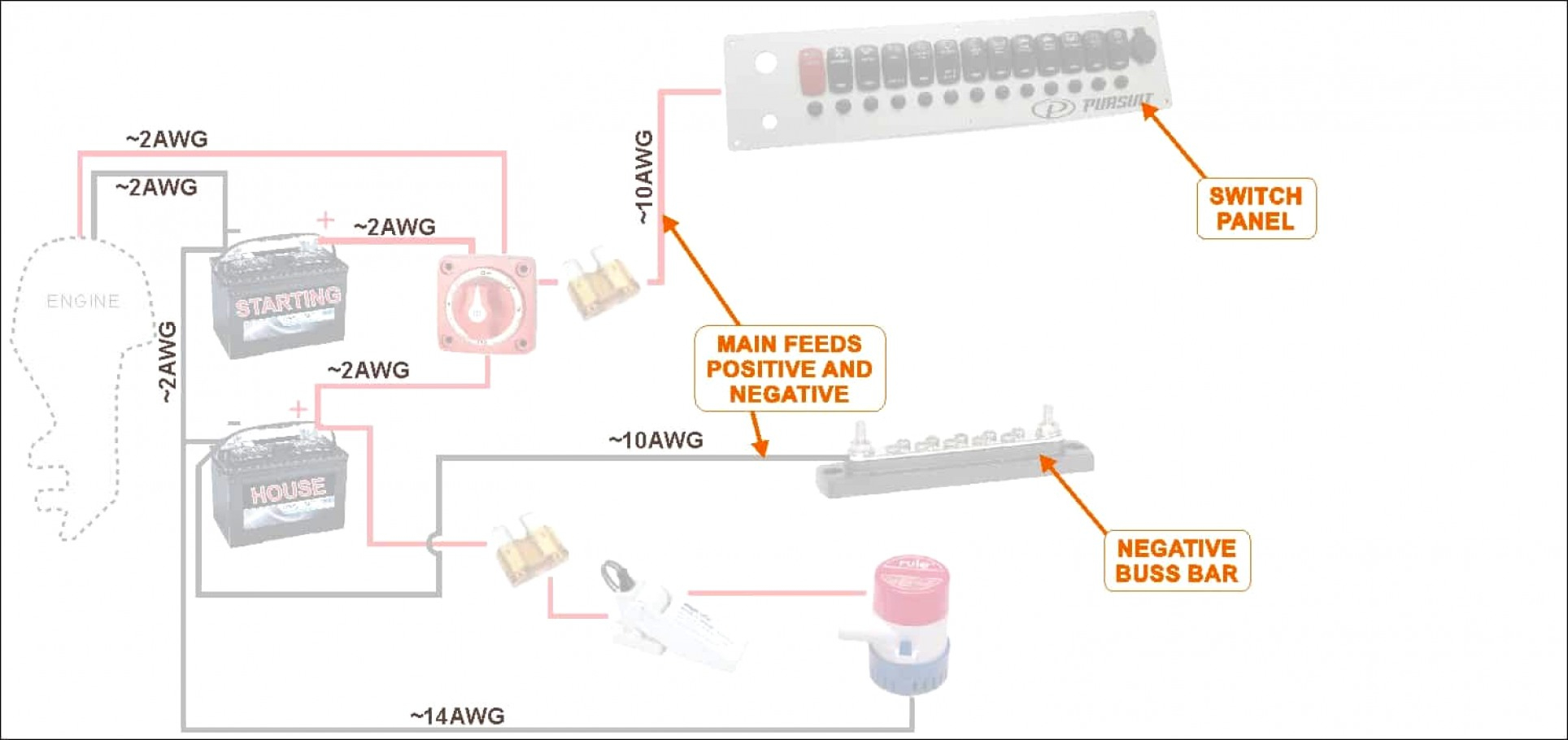 Latest Of Switch Panel Wiring Diagram How To Wire A Boat Beginners - Boat Switch Panel Wiring Diagram