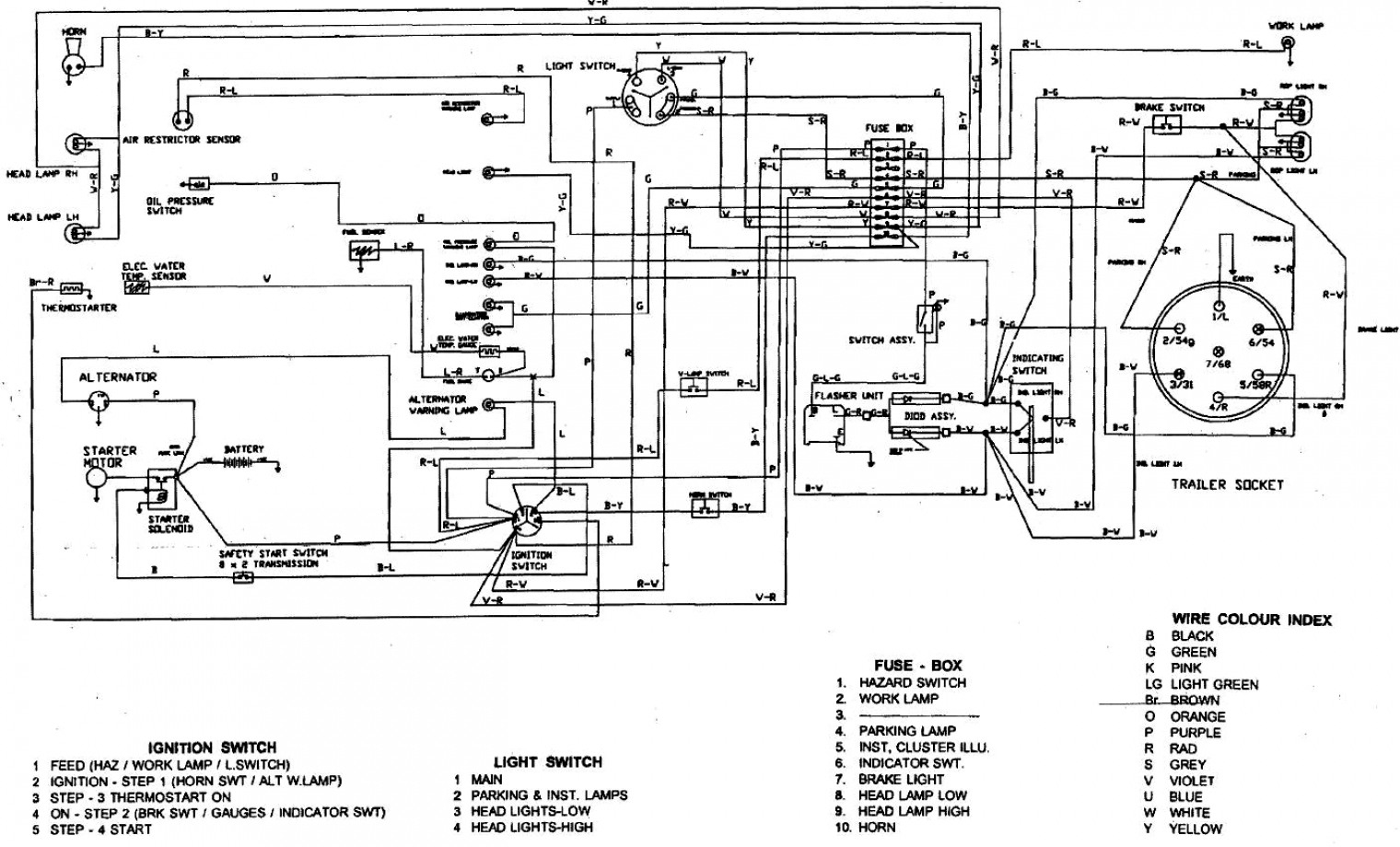 Lawn Diagram Wiring Mower Hw2245Frigidare - All Wiring Diagram Data - Riding Lawn Mower Ignition Switch Wiring Diagram