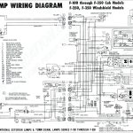 Lawn Mower Starter Solenoid Wiring Diagram Free Download   Riding Lawn Mower Starter Solenoid Wiring Diagram