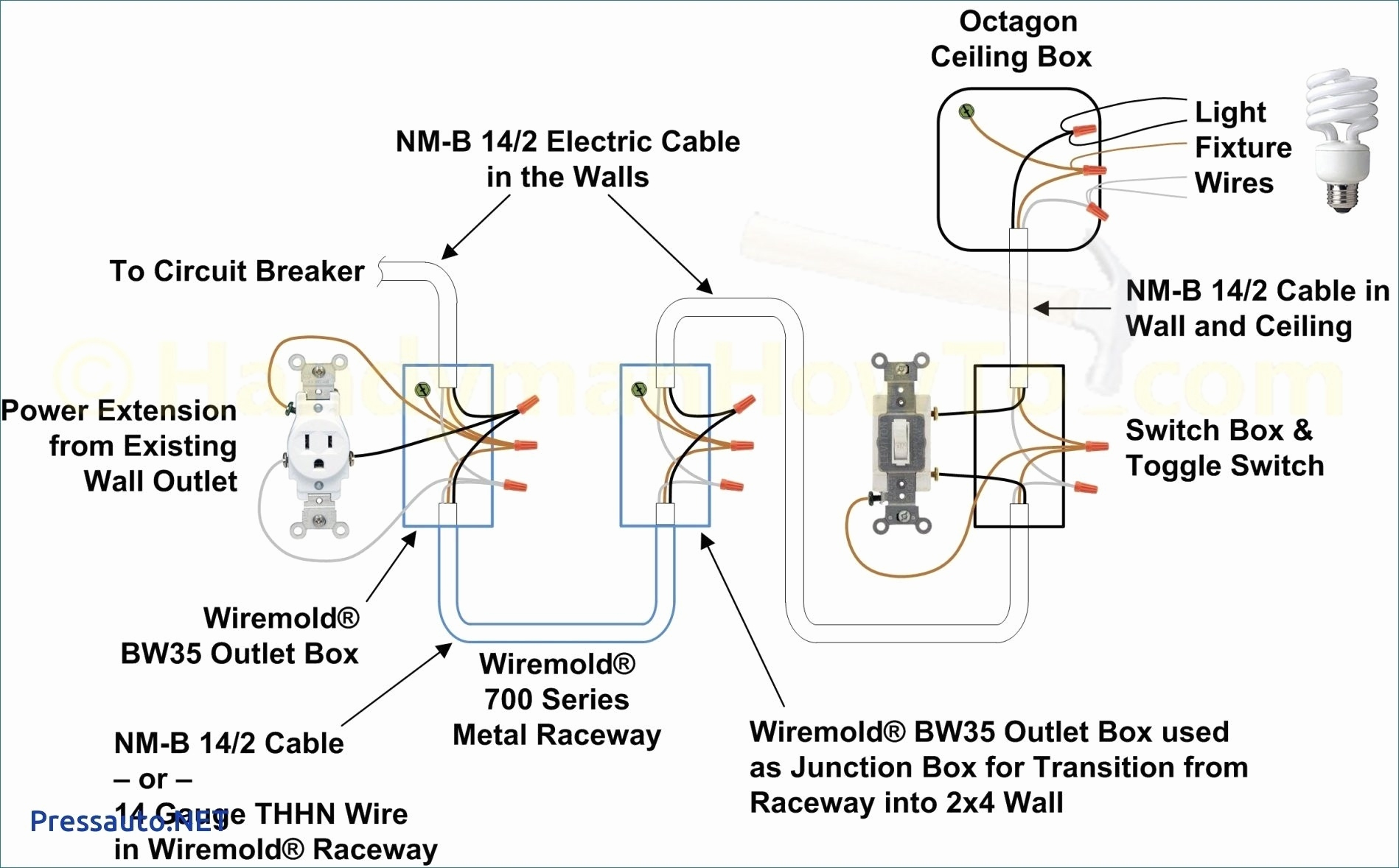 Leviton Smart Switch Wiring Diagram from 2020cadillac.com