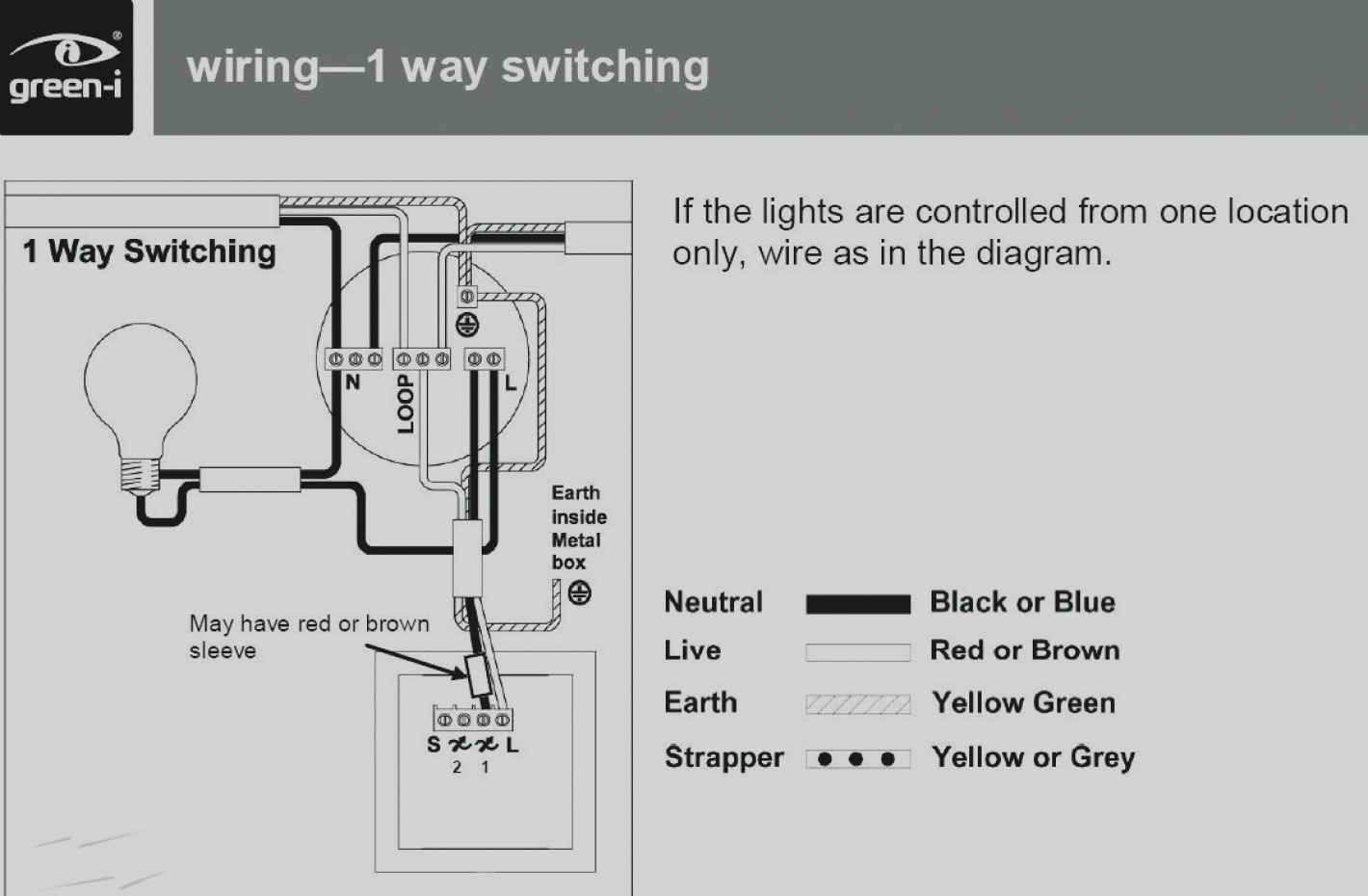 Leviton Double 3 Way Switch Wiring Diagram | Wiring Library - Leviton Decora 3 Way Switch Wiring Diagram 5603