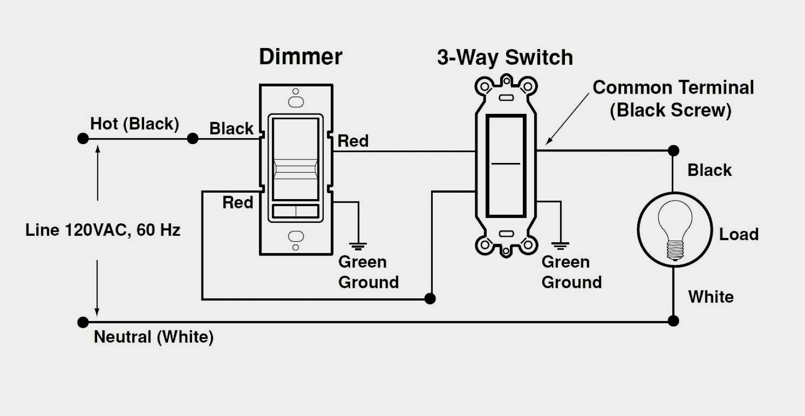 Leviton T5225 Wiring Diagram | Wiring Diagram - Double Switch Wiring Diagram