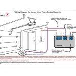 Lift Master Garage Door Eye Wiring Diagram   Wiring Data Diagram   Liftmaster Garage Door Opener Wiring Diagram