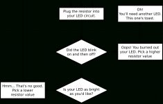 Light-Emitting Diodes (Leds) – Learn.sparkfun – Led Wiring Diagram