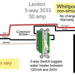 Lighting Panels 277 480 Wiring Diagram | Wiring Diagram   277 Volt Wiring Diagram
