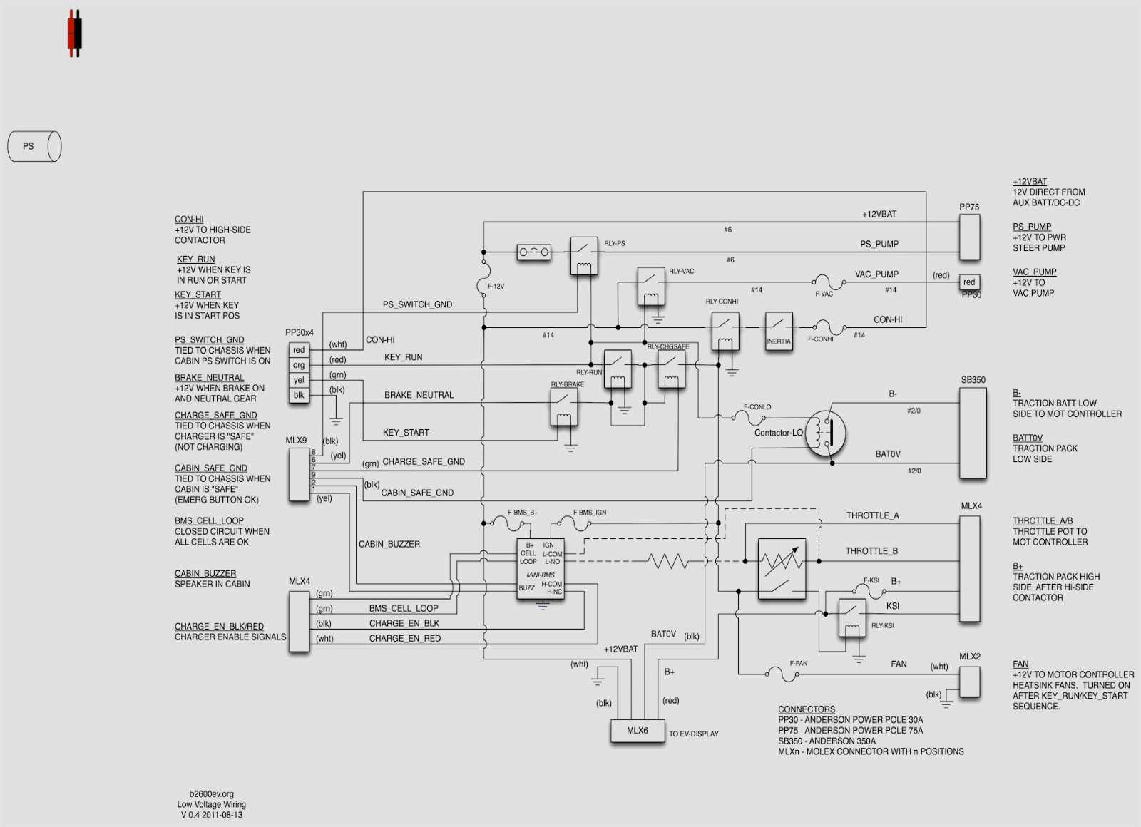 Low Voltage Outdoor Lighting Wiring Diagram | Best Wiring Library - Low Voltage Outdoor Lighting Wiring Diagram