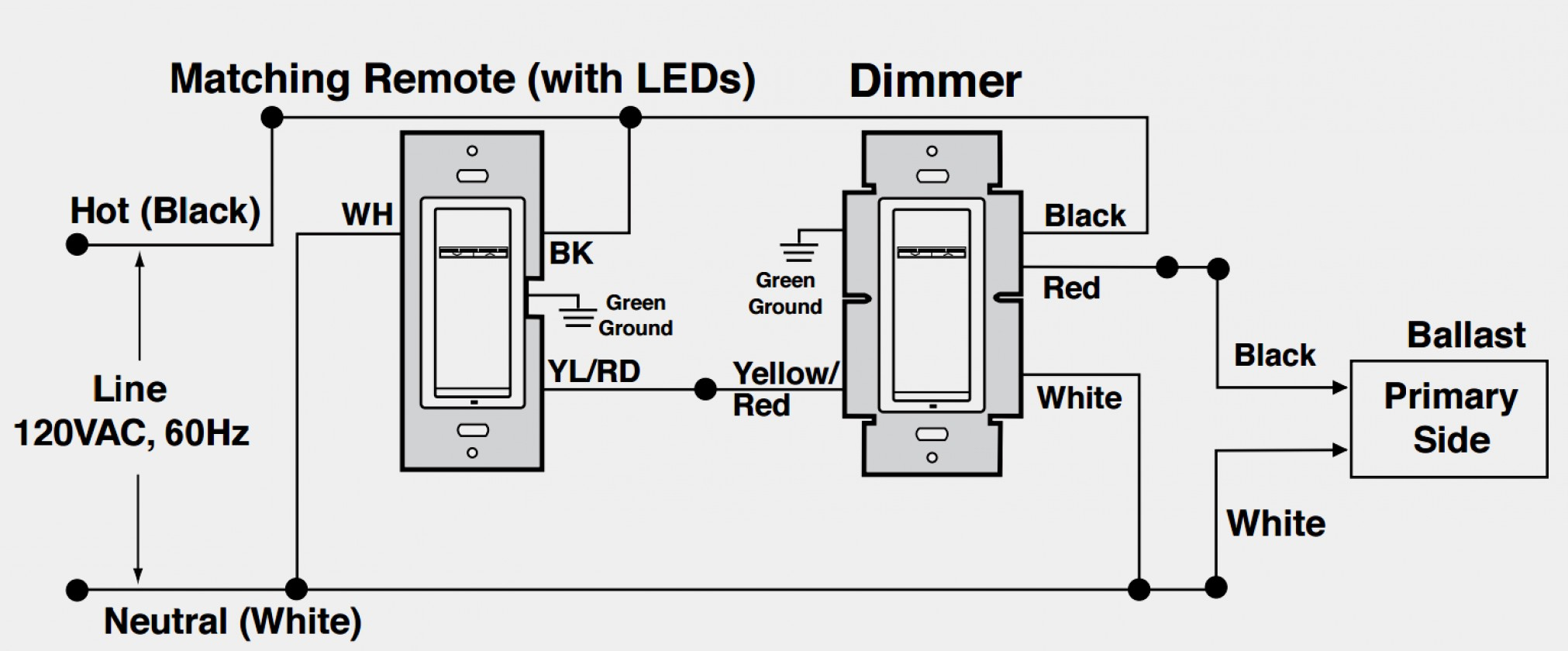 Lutron Led Dimmer Switch Wiring Diagram - Wiring Diagrams - Dimming Switch Wiring Diagram