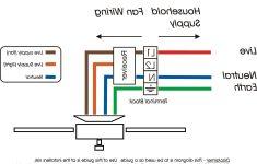Lutron Dimmer Wiring Diagram