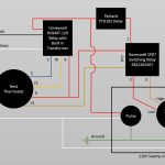 Luxpro Thermostat 2Wire Wiring Diagram | Wiring Library   Honeywell Thermostat Wiring Diagram