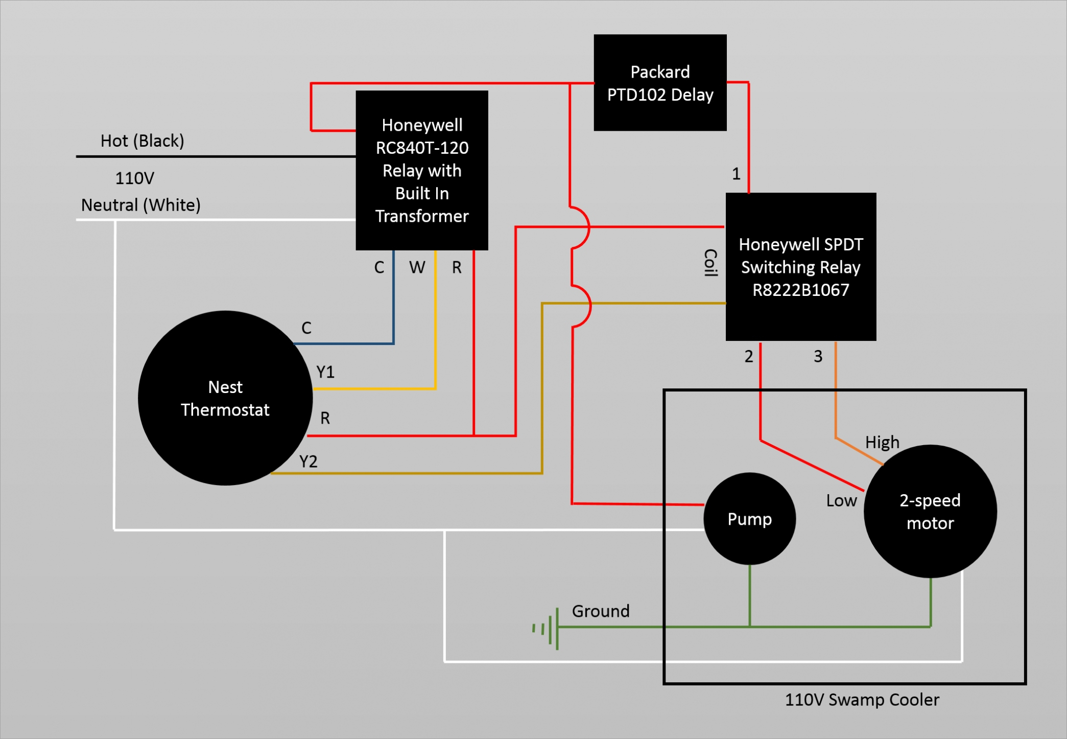 Luxpro Thermostat 2Wire Wiring Diagram | Wiring Library - Honeywell Thermostat Wiring Diagram