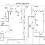 Mack Starter Wiring   All Wiring Diagram Data   Mack Truck Wiring Diagram Free Download