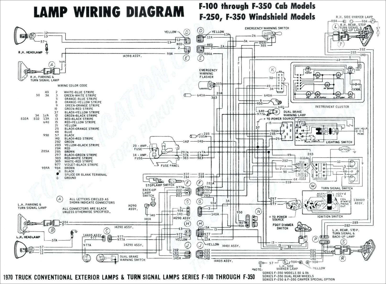 Mack Truck Wiring Diagrams Free | Wiring Diagram - Mack Truck Wiring Diagram Free Download