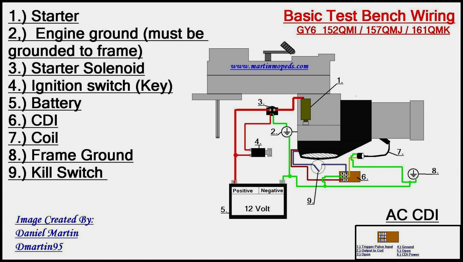 Mad Dog Solenoid Wiring Diagram | Wiring Diagram - Starter Relay Wiring Diagram