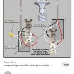 Maestro 3 Way Wiring Diagram   All Wiring Diagram   Lutron Maestro 3 Way Dimmer Wiring Diagram