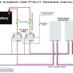 Malibu Lighting Transformer Wiring Diagram | Wiring Diagram   Pool Light Transformer Wiring Diagram