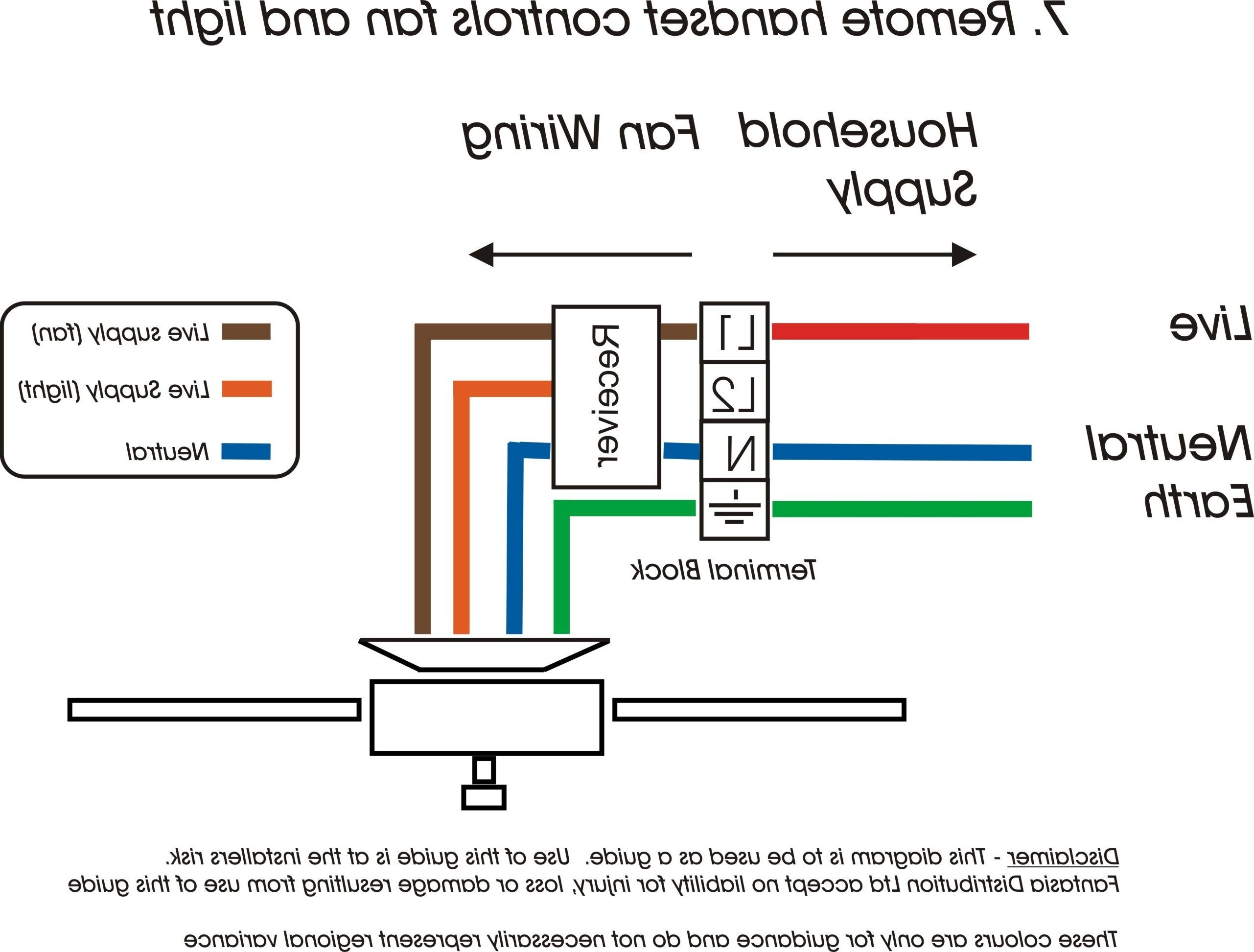 Malibu Low Voltage Lighting Transformer - Democraciaejustica - Low Voltage Lighting Transformer Wiring Diagram