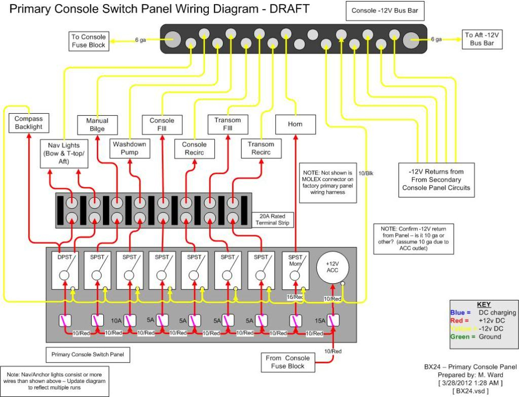 Marine Switch Panel Wiring Diagram | Manual E-Books - 12V Switch Panel Wiring Diagram