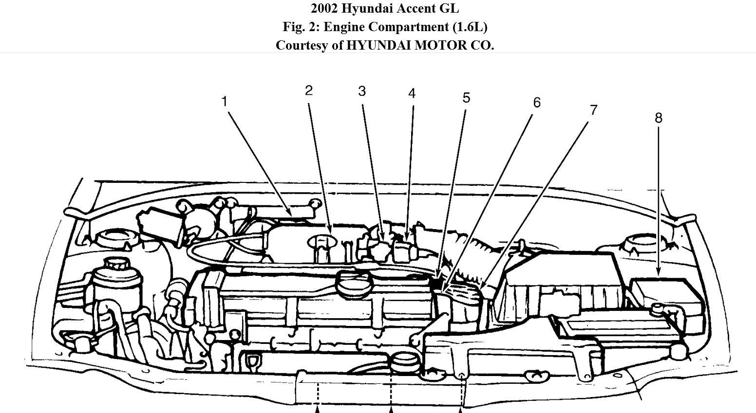 Mass Air Flow: On The Listed Car(2002 Hyundai Accent Gl 1.6Ltr.), - Mass Air Flow Wiring Diagram