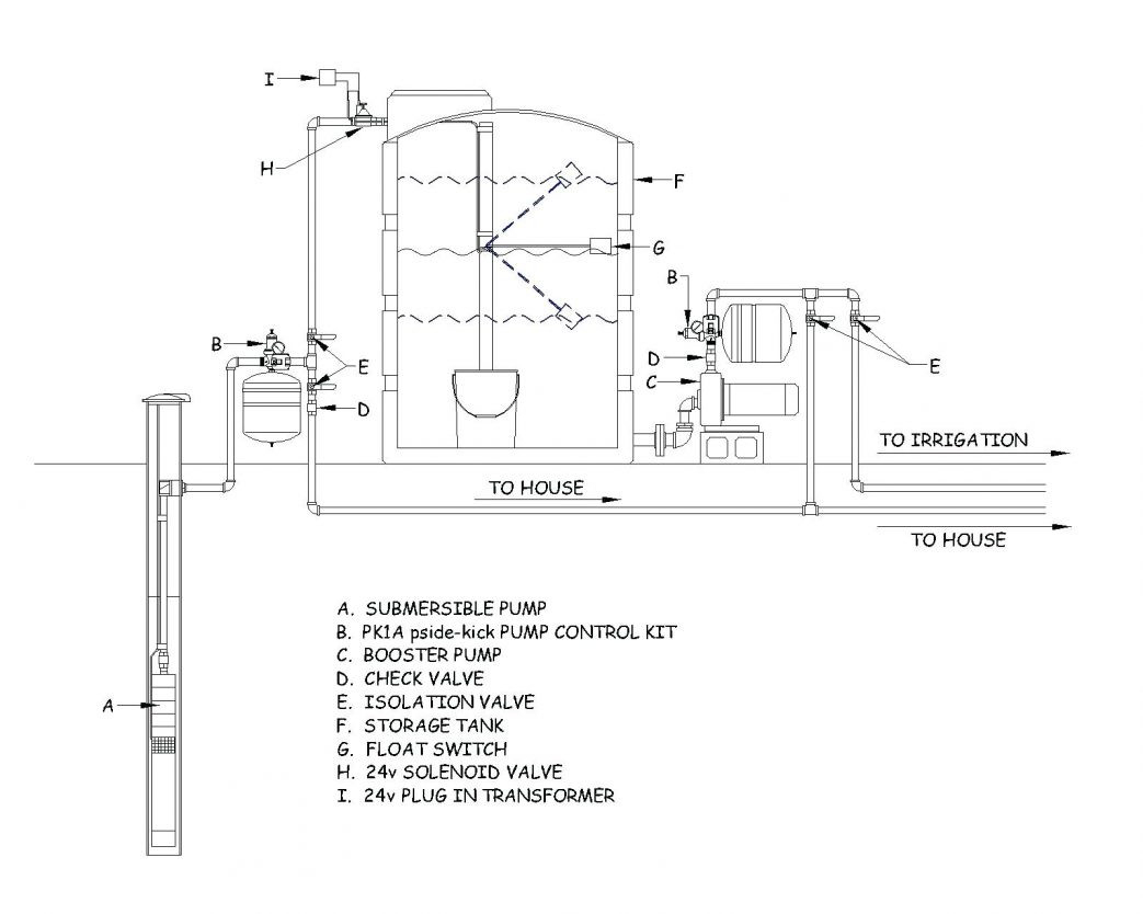 Installing Float Switch To Bilge Pump Page 1 Manual Guide