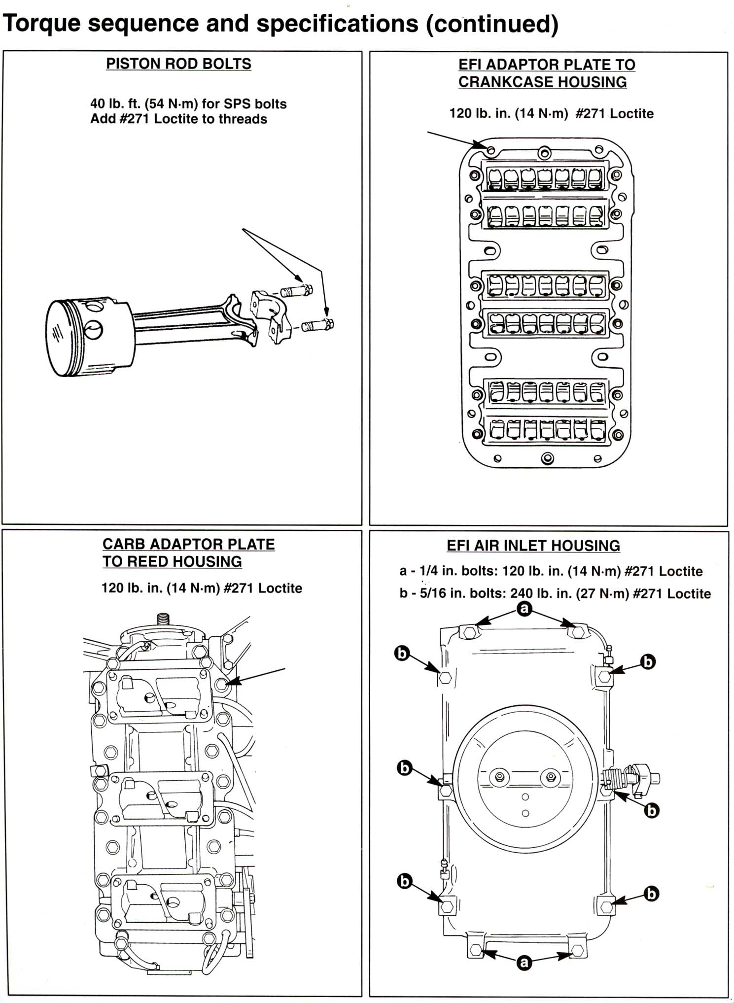 Mercury 4 Stroke Wiring Diagram