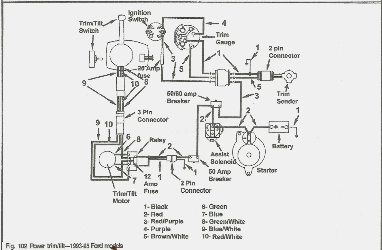 Mercruiser Tilt Trim Wiring Diagram | Wiring Diagram - Mercruiser Trim Sender Wiring Diagram