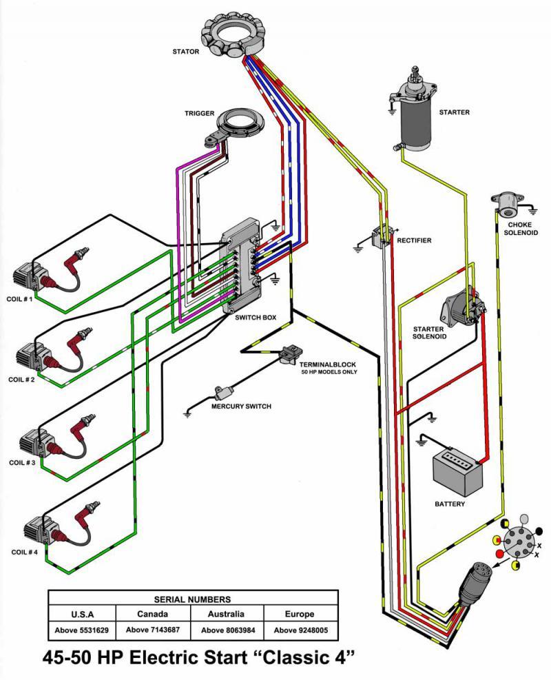 Mercury Marauder Wiring Diagram | Wiring Library - Mercury Outboard Wiring Diagram Schematic
