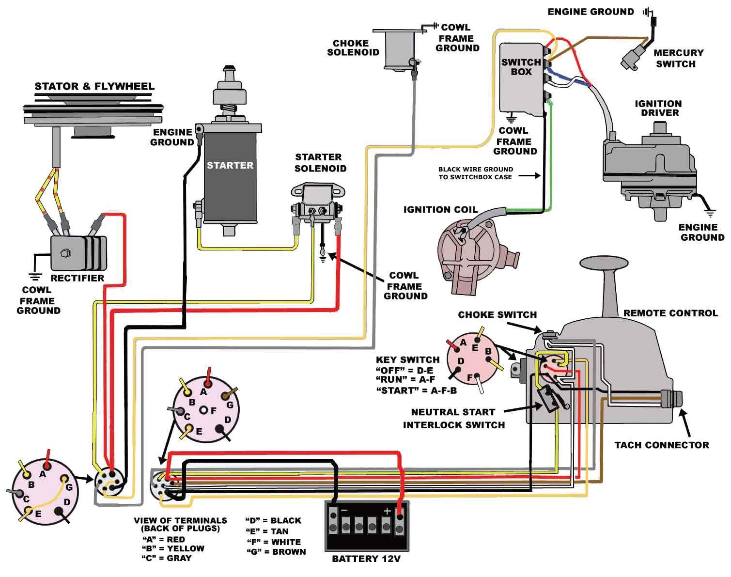 Mercury Outboard Wiring Diagram | C&i | Mercury Outboard, Mercury - Starter Motor Wiring Diagram