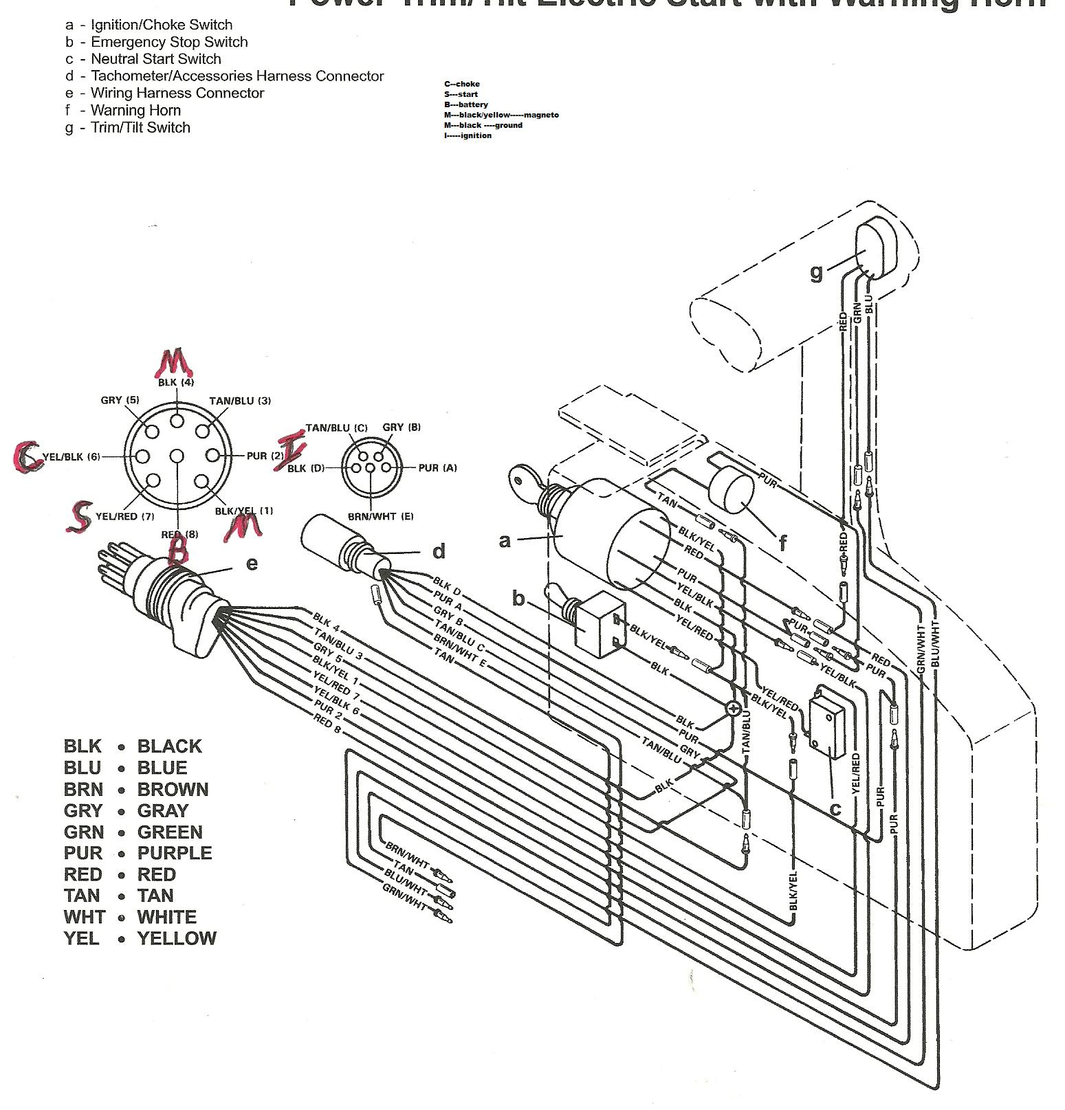 Mercury Outboard Wiring Harness Adapter - Creative Wiring Diagram - Mercury Outboard Wiring Diagram