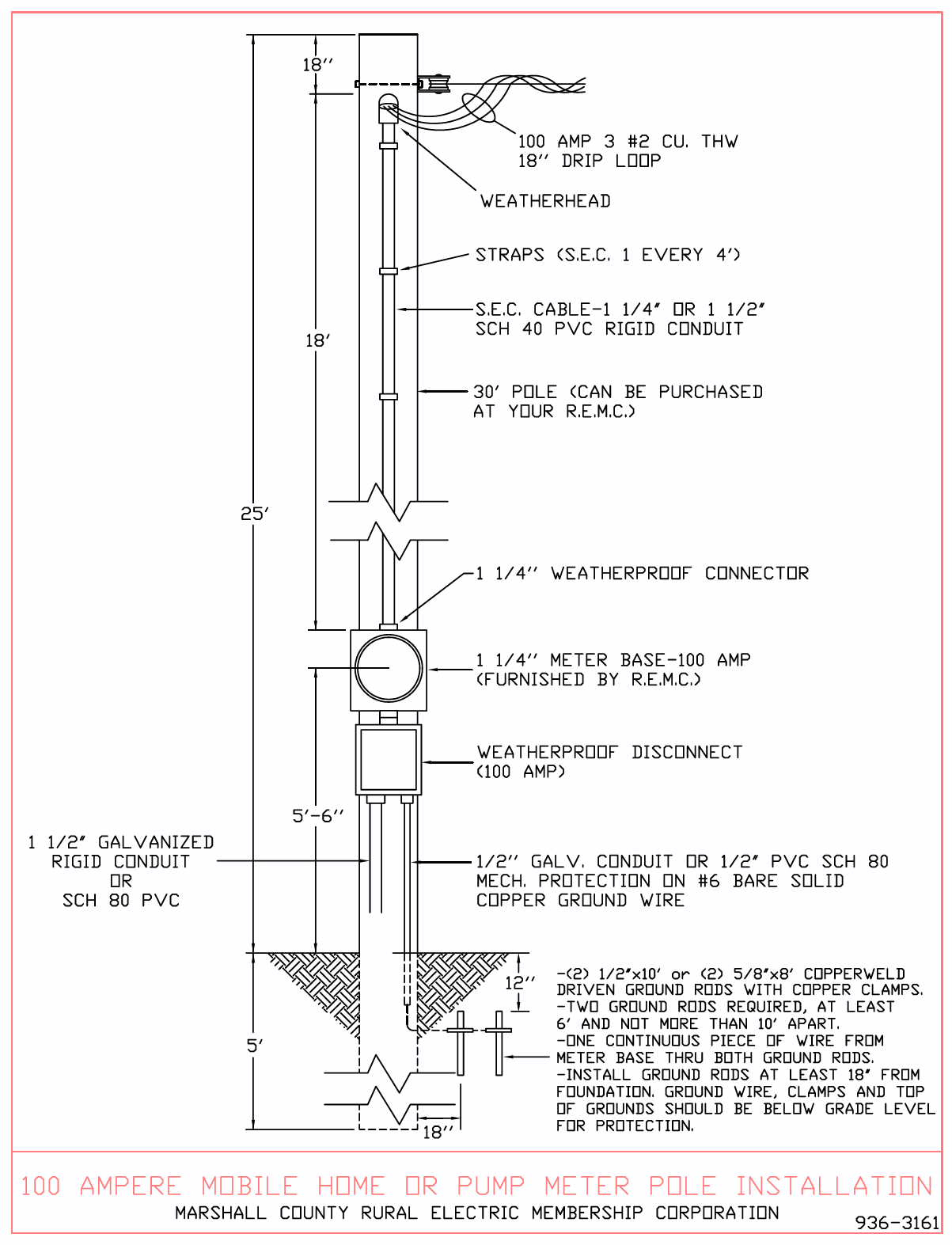 Meter Base Installation Guides | Marshall County Remc - 200 Amp Meter Base Wiring Diagram