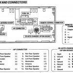Metra 70 5520 Wiring Diagram   Wiring Diagrams Img   Metra 70 5520 Wiring Diagram