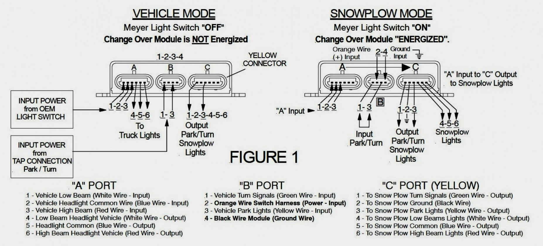 Meyer Snow Plow Wiring Diagram For Headlights - Wiring Diagrams Thumbs - Meyers Snowplow Wiring Diagram