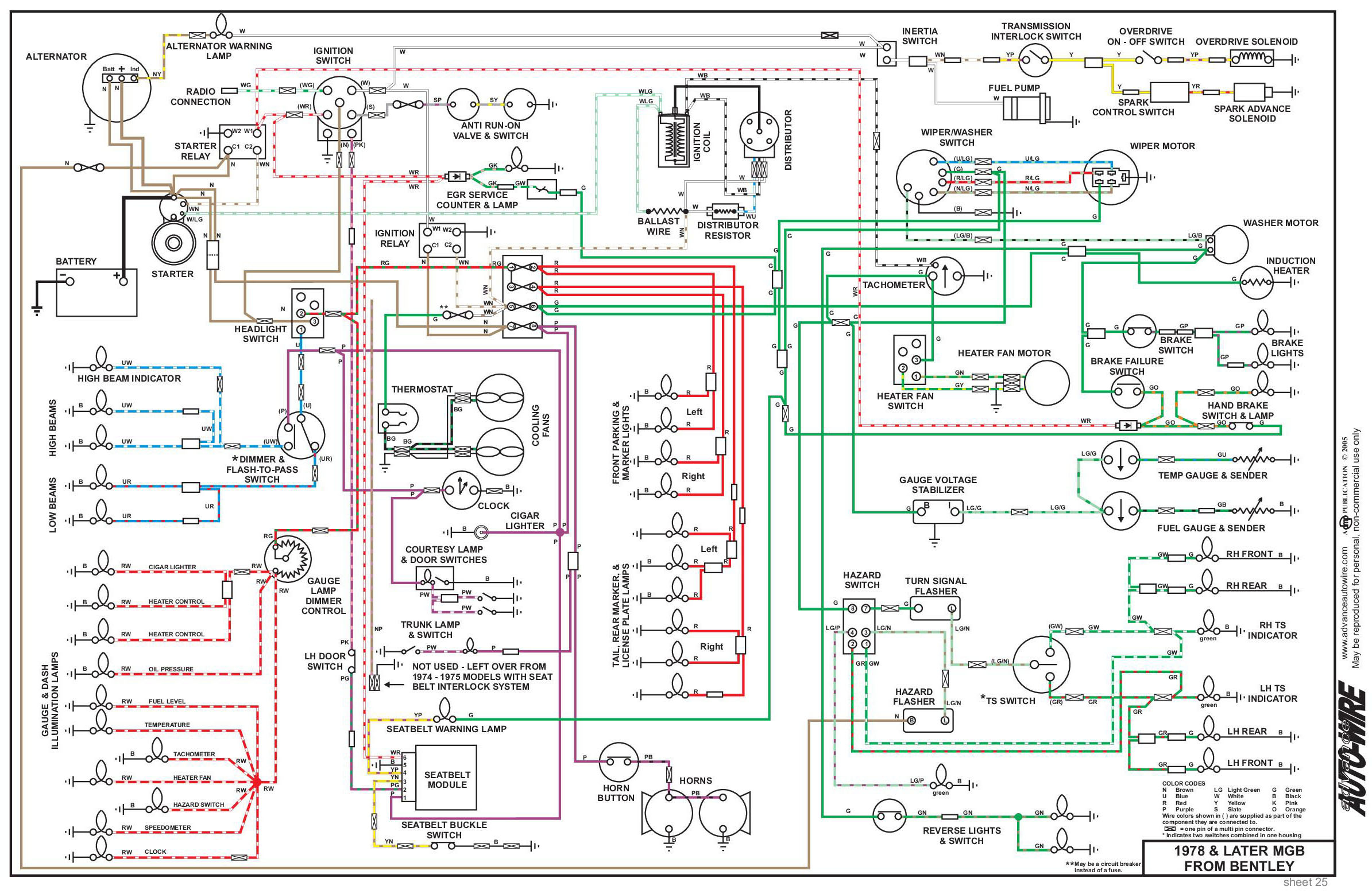 DIAGRAM] 1980 Mg Mgb Wiring Diagrams FULL Version HD Quality Wiring  Diagrams - BUTTERFLYDIAGRAMS.K-DANSE.FRDatabase diagramming tool - K-danse.fr