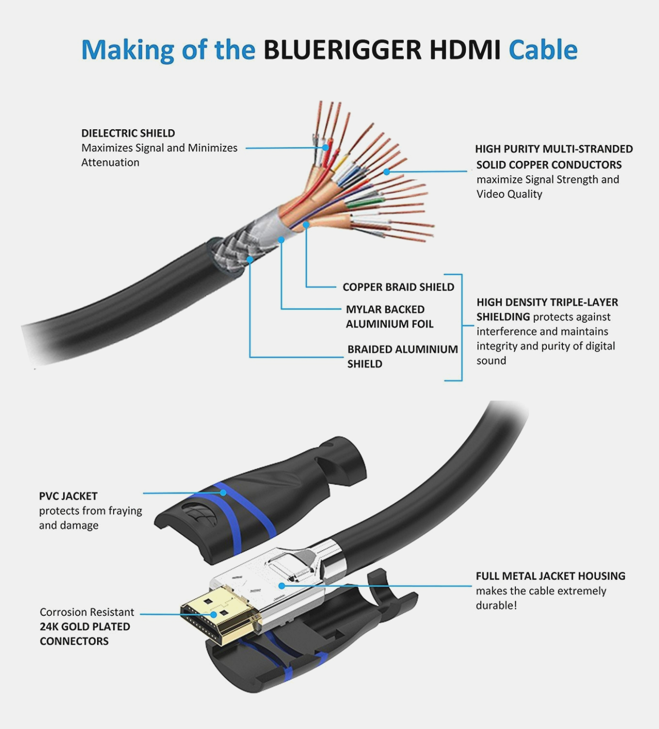 Diagram Vga To Rca Cable Full