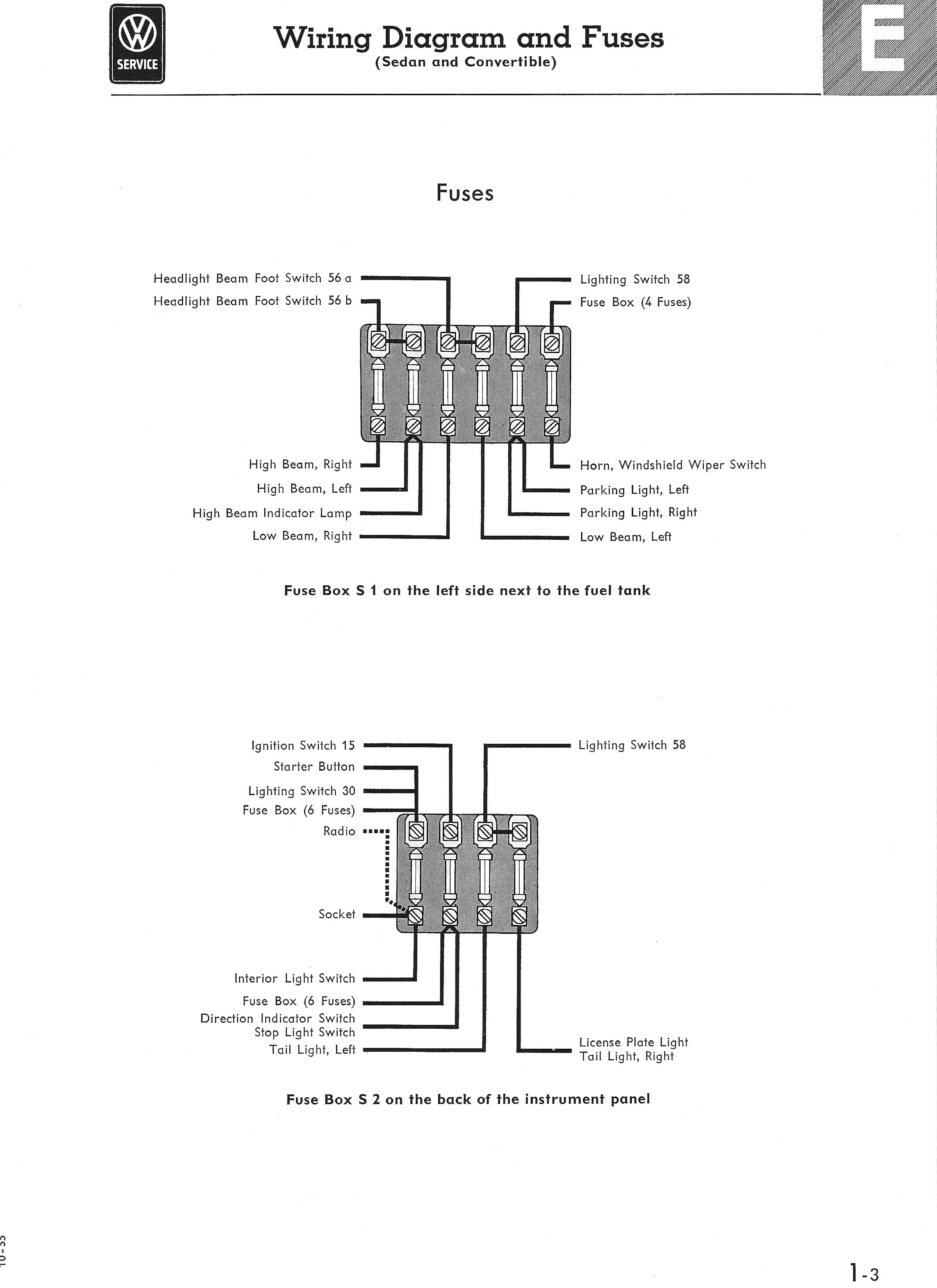 Mini Fuse Box Wiring - Wiring Diagrams Hubs - Electrical Outlet Wiring Diagram
