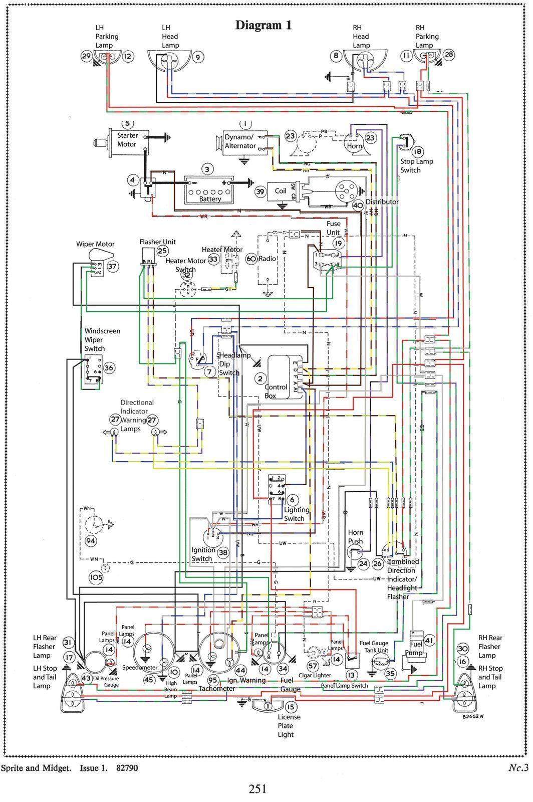 Mk3 Sprite Wiring Diagram | Austin Healey Sprite & Mg Midget - Mg Wiring Diagram